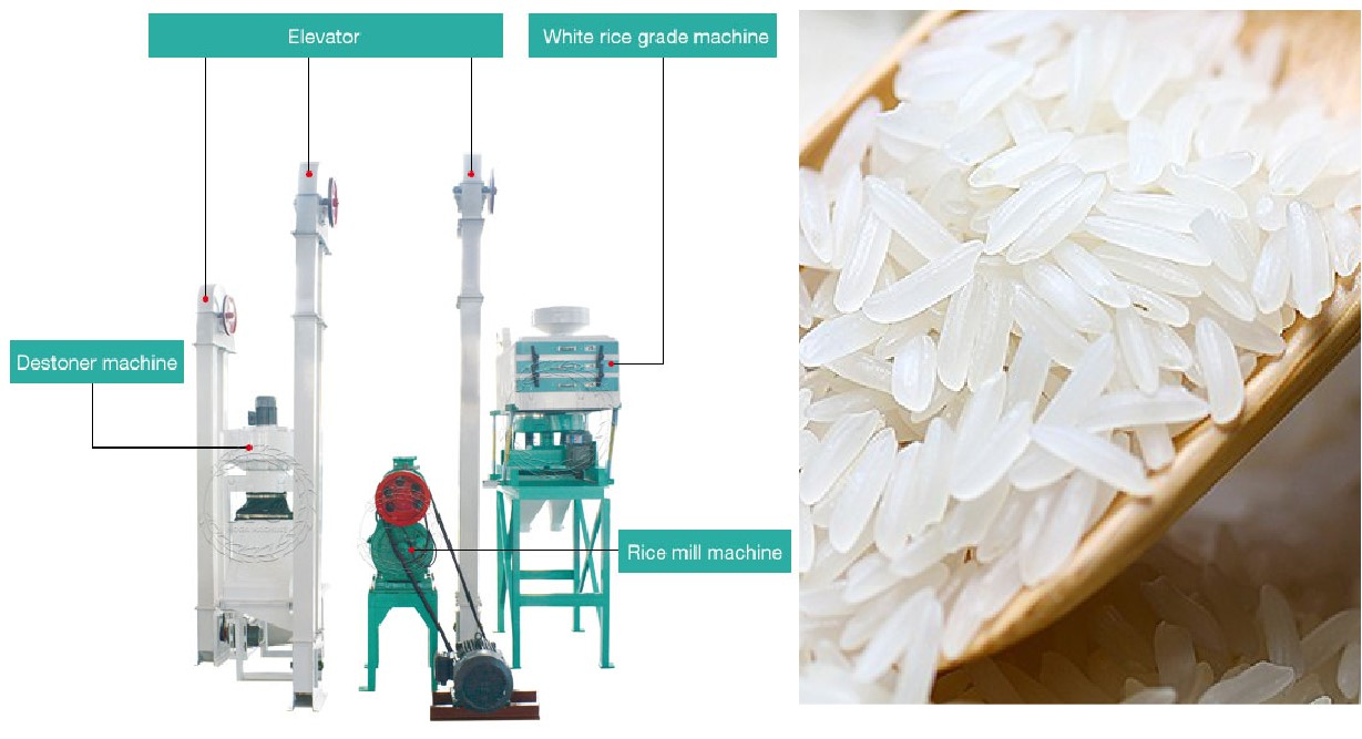 rice mill machines-hongjiamachinery