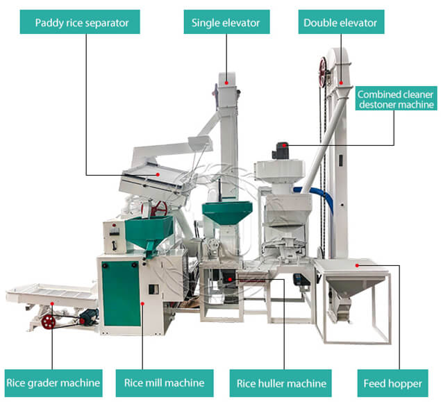 mini rice mill machine structure-hongjiamachinery